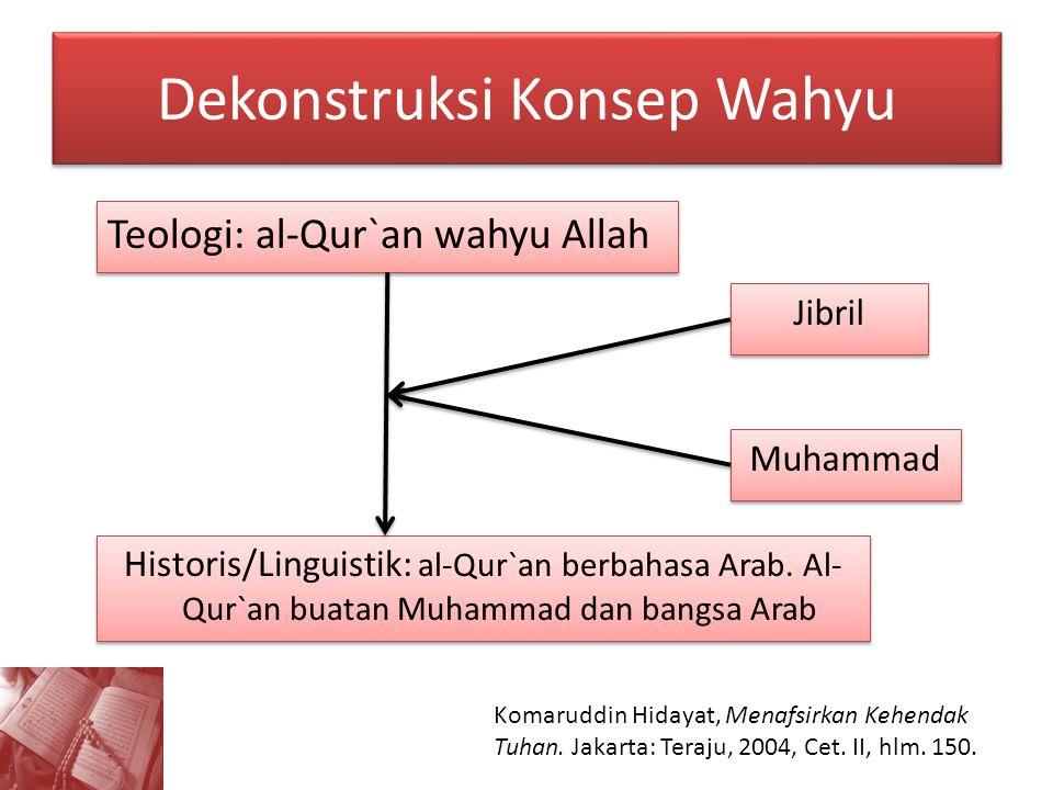 Dekonstruksi Konsep Wahyu