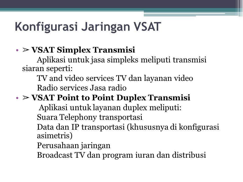 Konfigurasi Jaringan VSAT