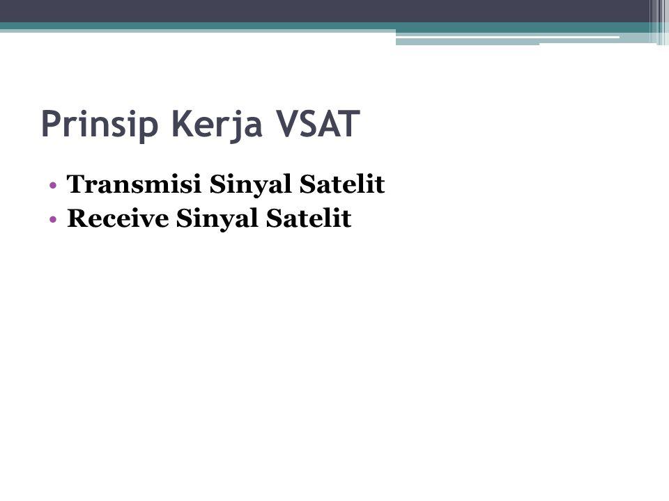Prinsip Kerja VSAT Transmisi Sinyal Satelit Receive Sinyal Satelit