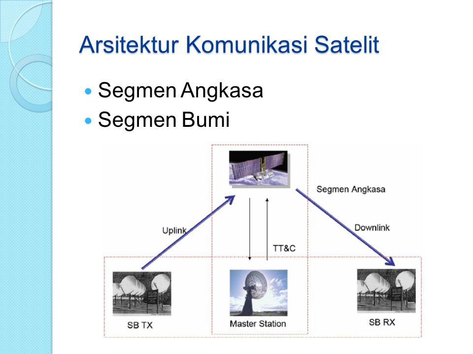 Arsitektur Komunikasi Satelit