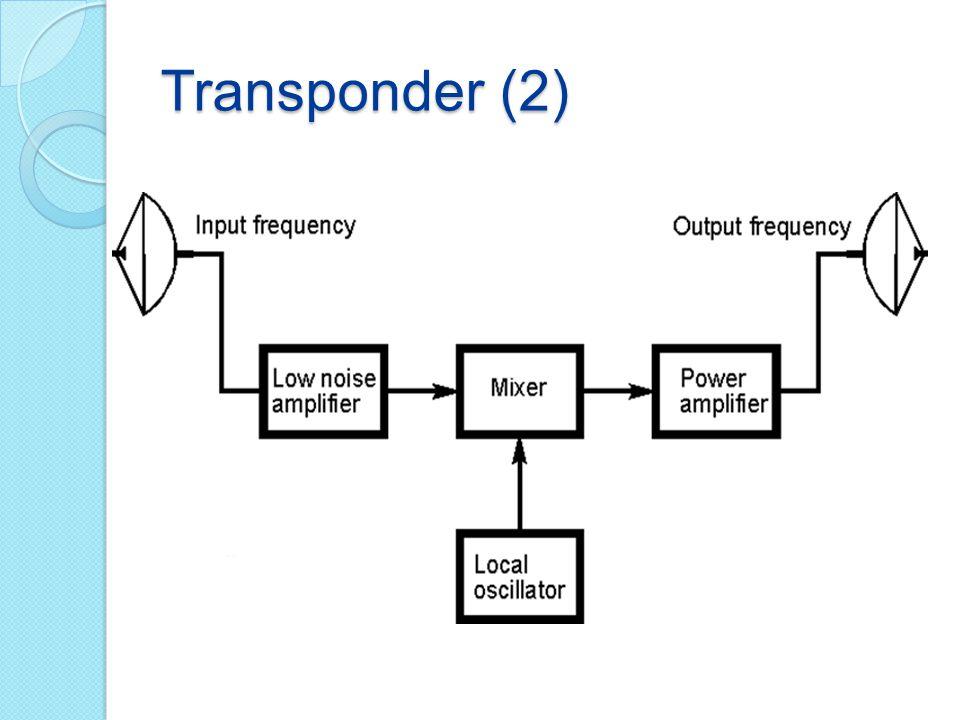 Transponder (2) HF /LNA mempunyai fungsi sebagai penguat receiver (penerimaan). Sebelum proses pemisahan signal pembawa.