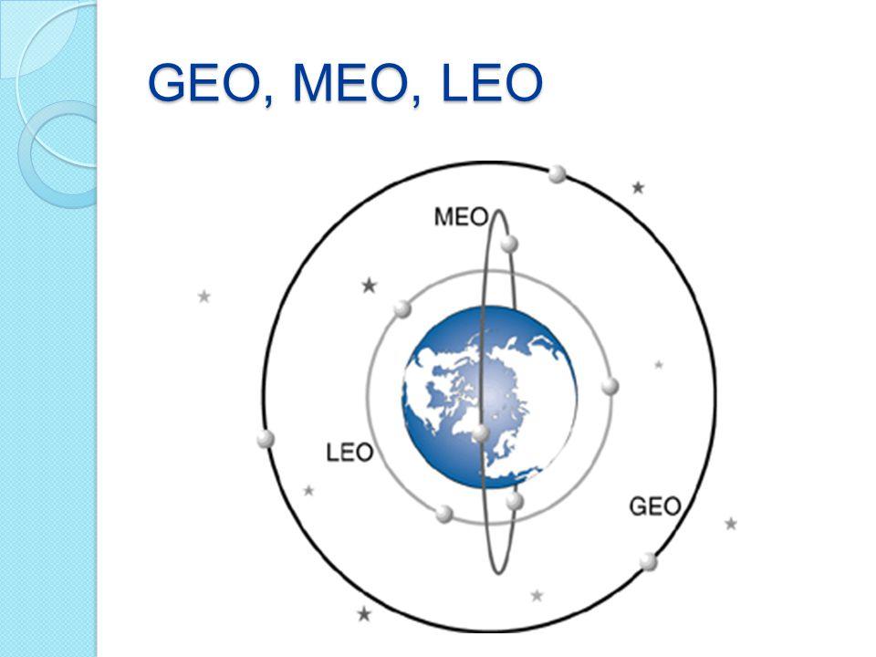 GEO, MEO, LEO