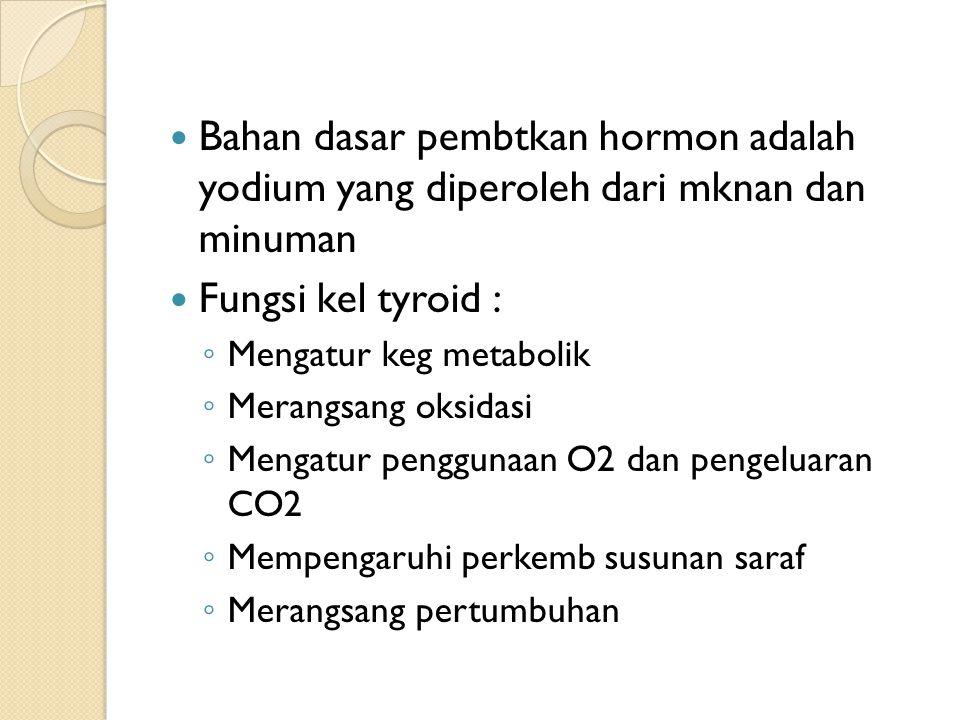 Bahan dasar pembtkan hormon adalah yodium yang diperoleh dari mknan dan minuman