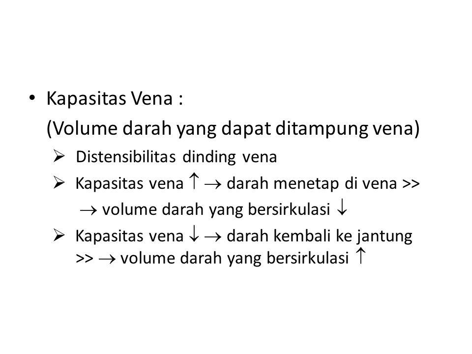 (Volume darah yang dapat ditampung vena)