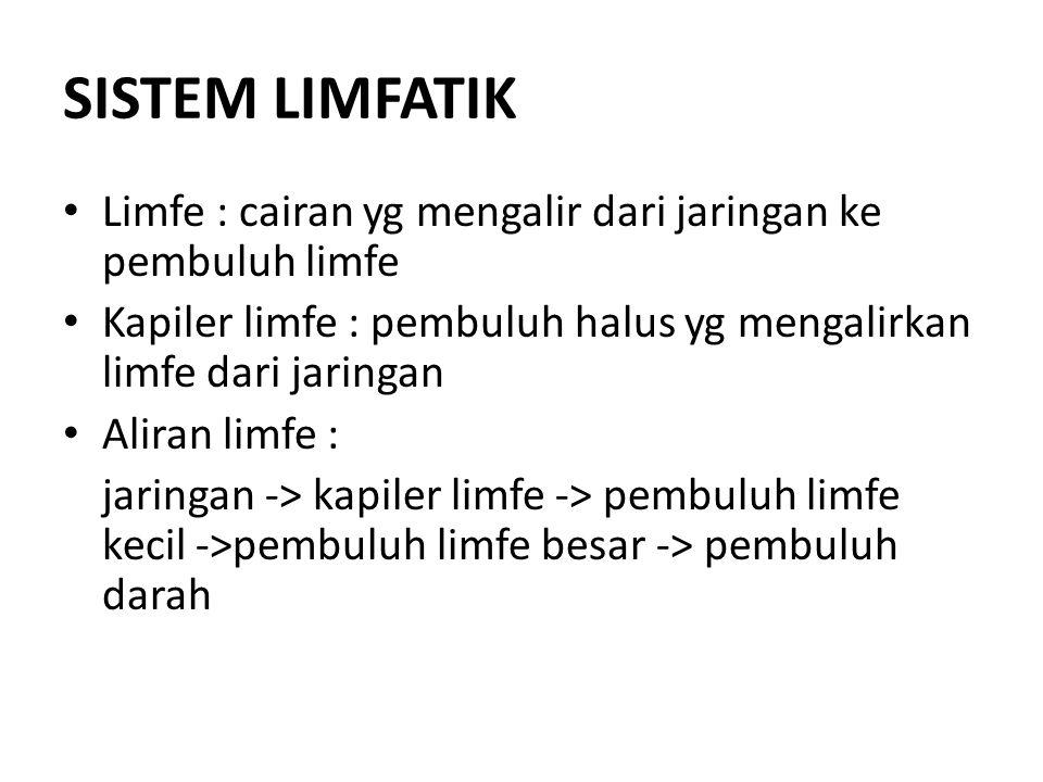SISTEM LIMFATIK Limfe : cairan yg mengalir dari jaringan ke pembuluh limfe. Kapiler limfe : pembuluh halus yg mengalirkan limfe dari jaringan.
