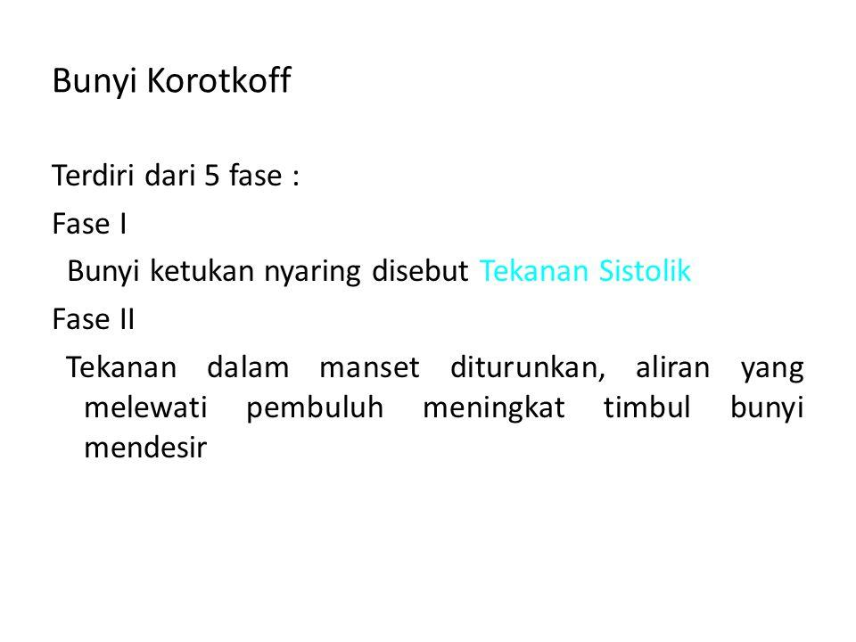 Bunyi Korotkoff Terdiri dari 5 fase : Fase I