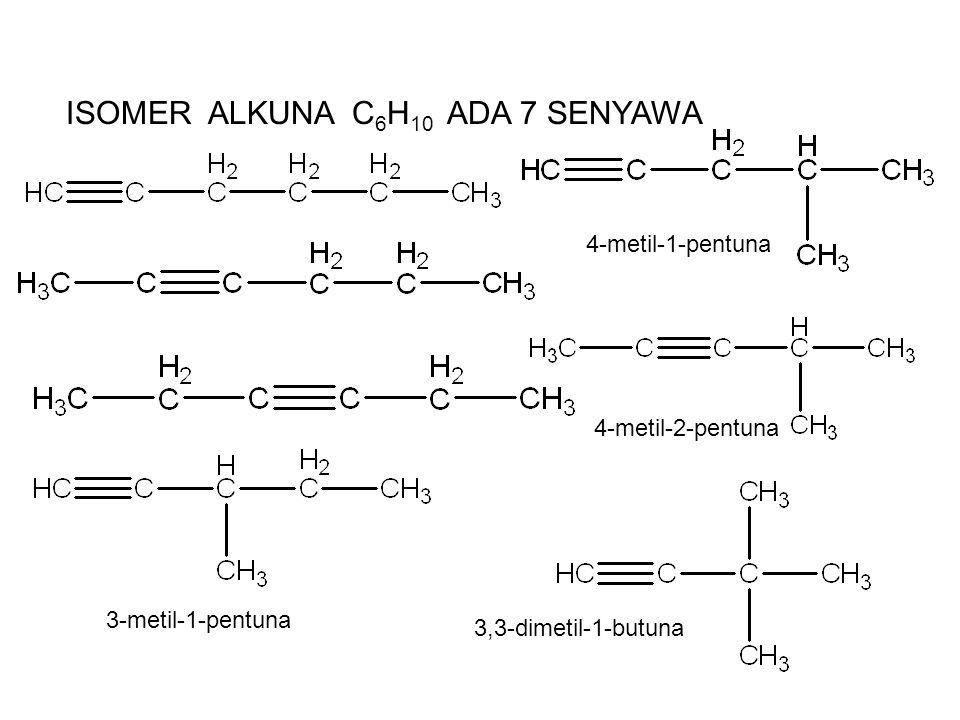 ISOMER ALKUNA C6H10 ADA 7 SENYAWA