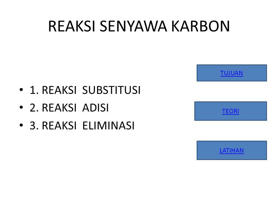 REAKSI SENYAWA KARBON 1. REAKSI SUBSTITUSI 2. REAKSI ADISI