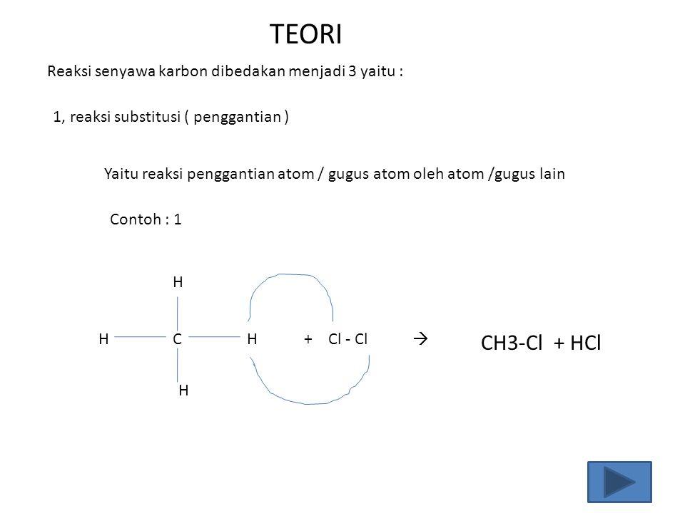 TEORI CH3-Cl + HCl Reaksi senyawa karbon dibedakan menjadi 3 yaitu :