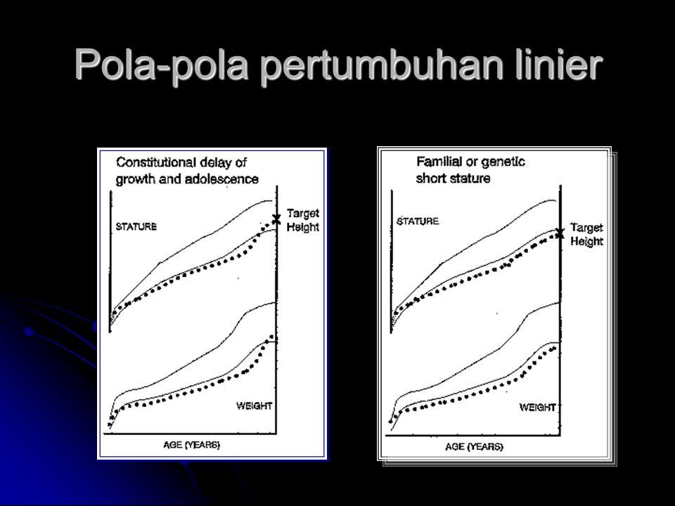 Pola-pola pertumbuhan linier