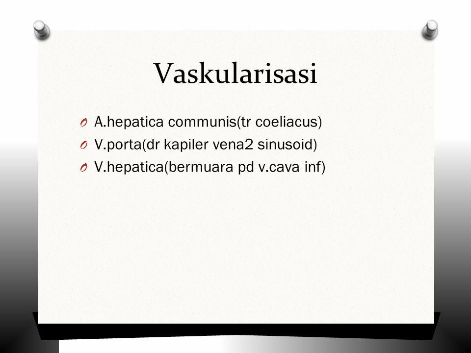 Vaskularisasi A.hepatica communis(tr coeliacus)