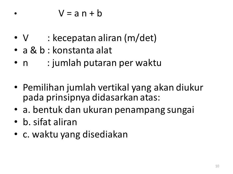 V : kecepatan aliran (m/det) a & b : konstanta alat
