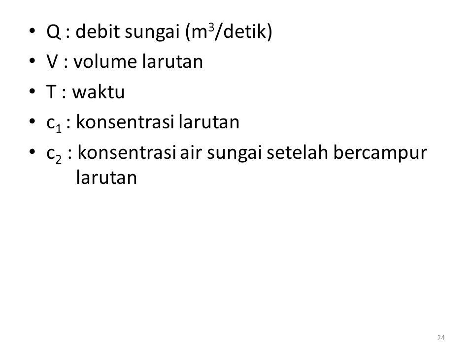 Q : debit sungai (m3/detik)