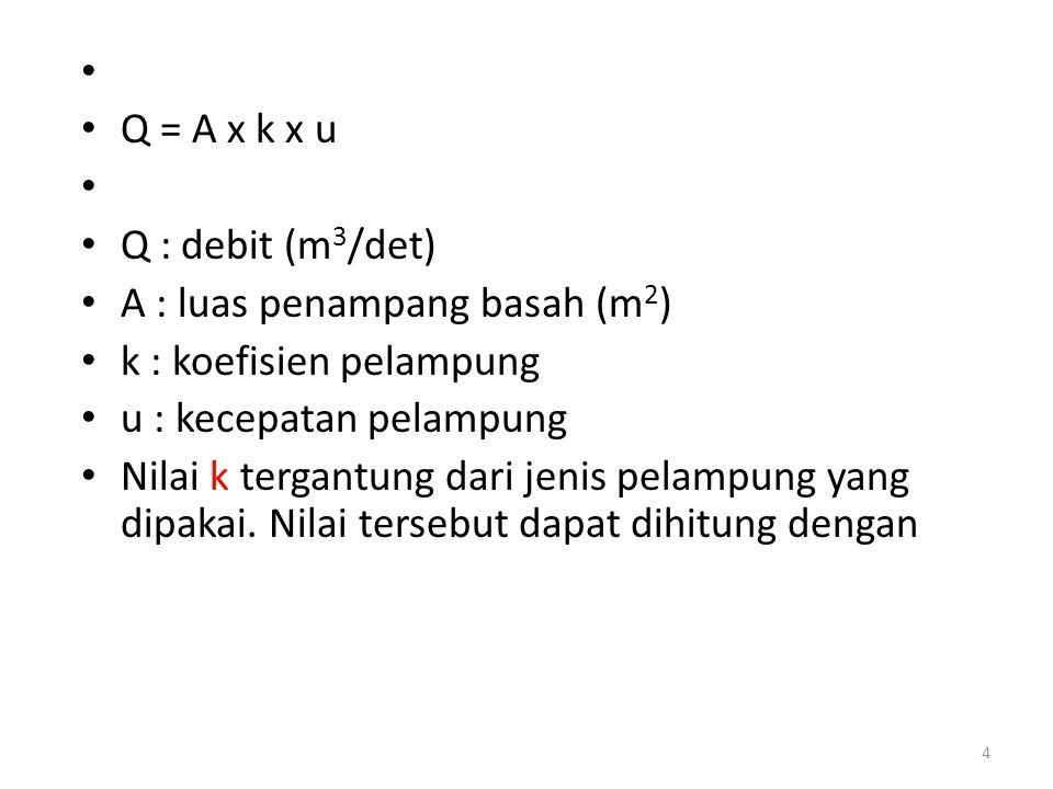 Q = A x k x u Q : debit (m3/det) A : luas penampang basah (m2) k : koefisien pelampung. u : kecepatan pelampung.