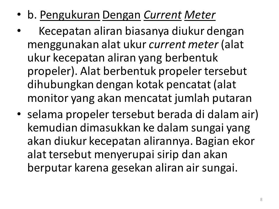 b. Pengukuran Dengan Current Meter