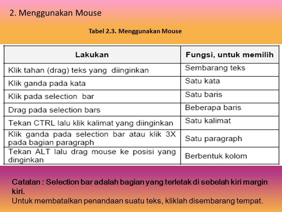 Tabel 2.3. Menggunakan Mouse