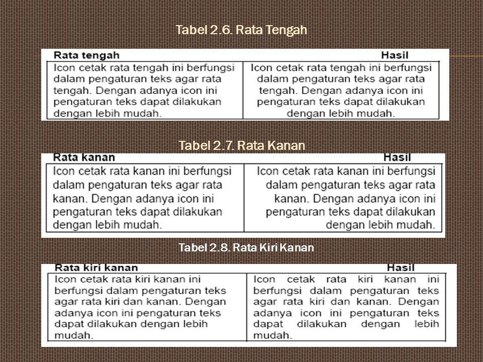 Tabel 2.6. Rata Tengah Tabel 2.7. Rata Kanan