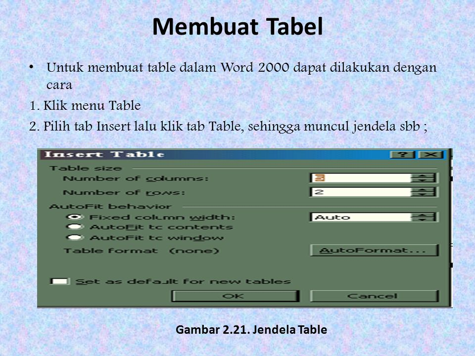Membuat Tabel Untuk membuat table dalam Word 2000 dapat dilakukan dengan cara. 1. Klik menu Table.