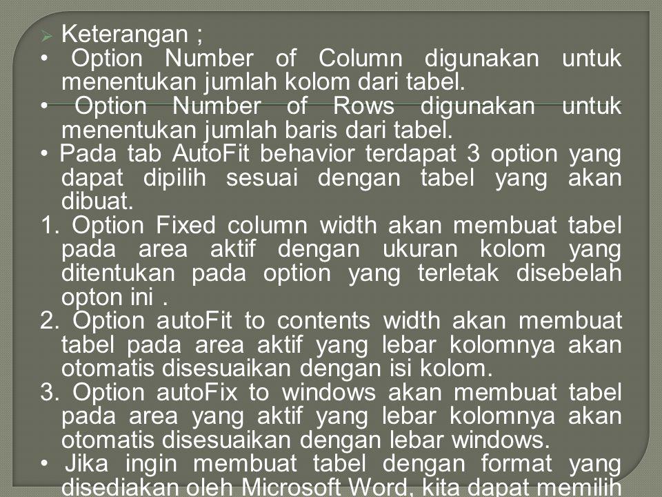 Keterangan ; • Option Number of Column digunakan untuk menentukan jumlah kolom dari tabel.