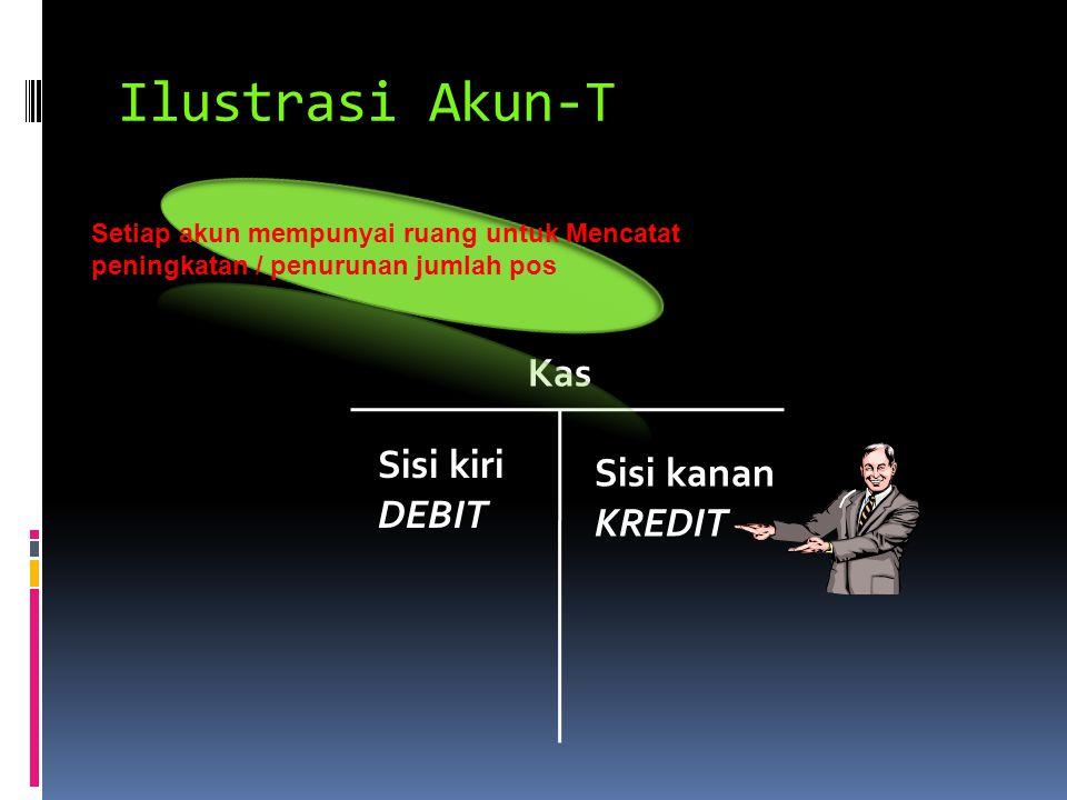 Ilustrasi Akun-T Kas Sisi kiri Sisi kanan DEBIT KREDIT