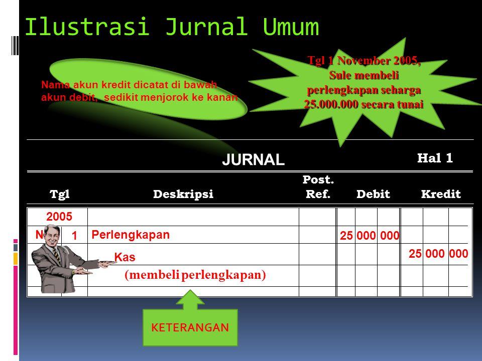 Ilustrasi Jurnal Umum JURNAL Hal 1 (membeli perlengkapan)