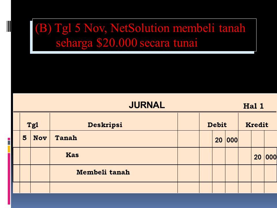 (B) Tgl 5 Nov, NetSolution membeli tanah seharga $20.000 secara tunai