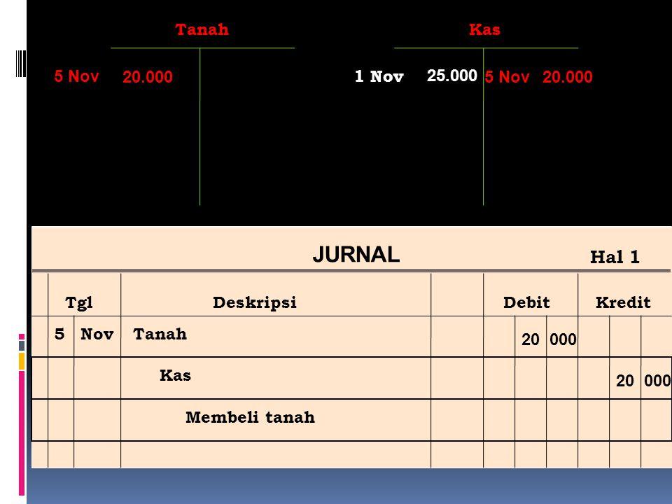 JURNAL Hal 1 Tanah Kas 25.000 1 Nov 5 Nov 20.000 5 Nov 20.000 Tgl
