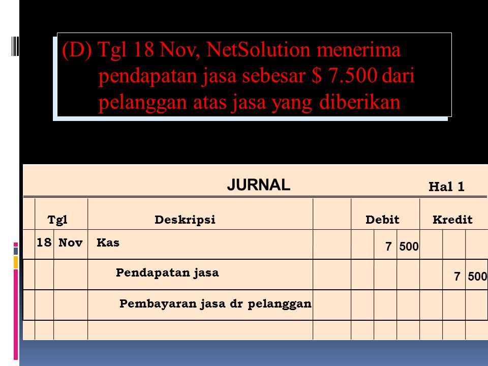 (D) Tgl 18 Nov, NetSolution menerima pendapatan jasa sebesar $ 7