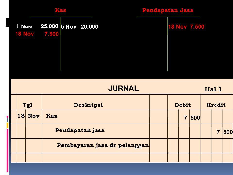 JURNAL Hal 1 Kas 20.000 5 Nov 25.000 1 Nov Pendapatan Jasa 18 Nov