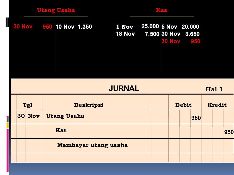 JURNAL Hal 1 Utang Usaha 1.350 10 Nov 3.650 30 Nov 7.500 18 Nov Kas