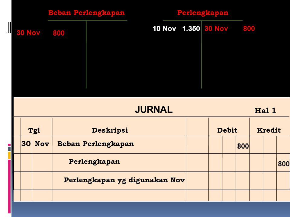 JURNAL Hal 1 Beban Perlengkapan Perlengkapan 1.350 10 Nov 30 Nov 800