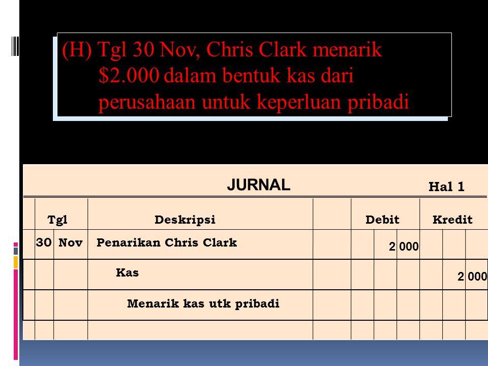 (H) Tgl 30 Nov, Chris Clark menarik $2
