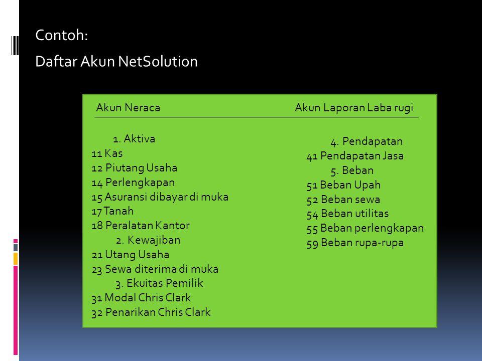 Daftar Akun NetSolution