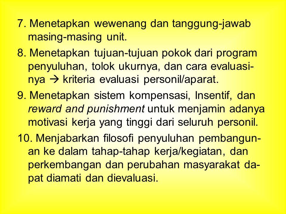 7. Menetapkan wewenang dan tanggung-jawab masing-masing unit.