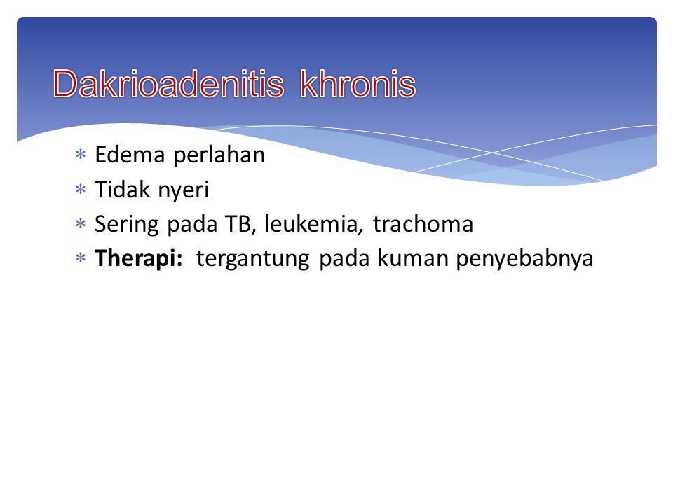 Dakrioadenitis khronis