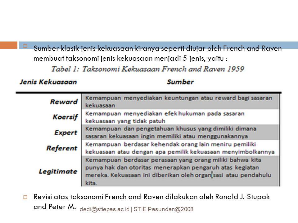 Sumber klasik jenis kekuasaan kiranya seperti diujar oleh French and Raven membuat taksonomi jenis kekuasaan menjadi 5 jenis, yaitu :