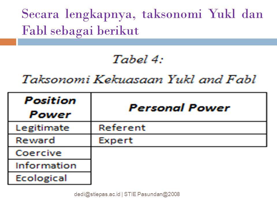 Secara lengkapnya, taksonomi Yukl dan Fabl sebagai berikut