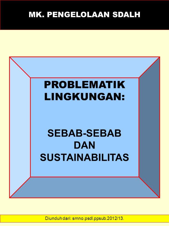 PROBLEMATIK LINGKUNGAN: SEBAB-SEBAB DAN SUSTAINABILITAS