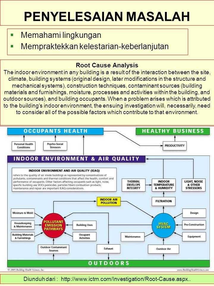 Diunduh dari : http://www.ictm.com/Investigation/Root-Cause.aspx..