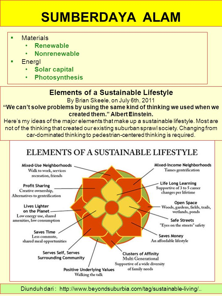 Elements of a Sustainable Lifestyle