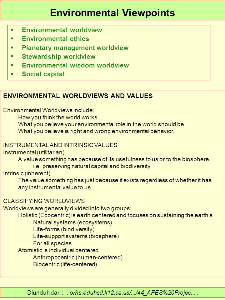Environmental Viewpoints