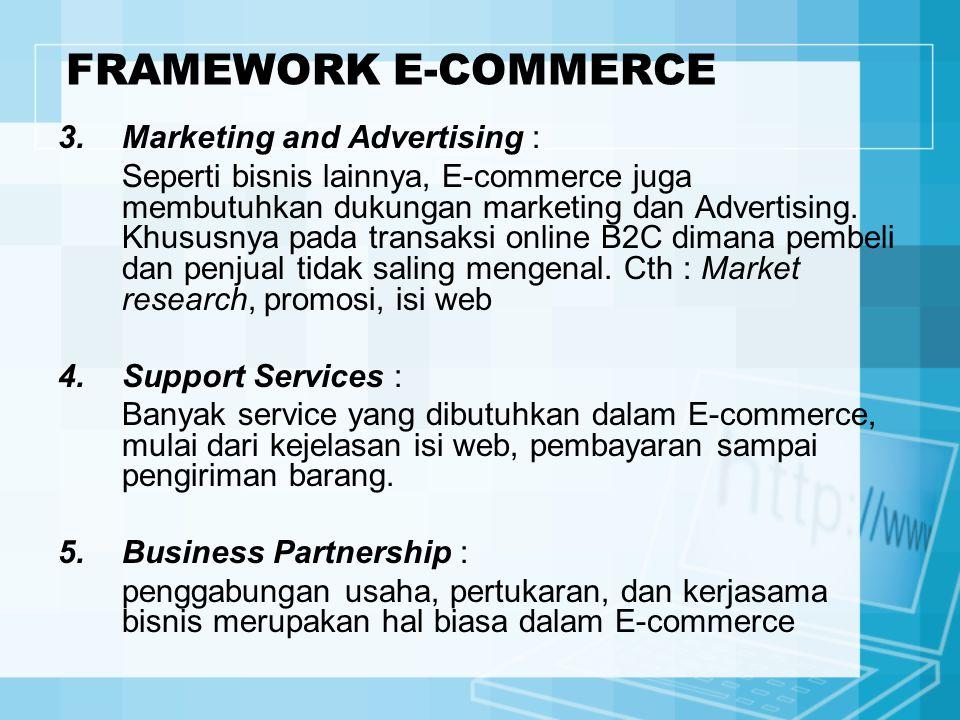 FRAMEWORK E-COMMERCE Marketing and Advertising :