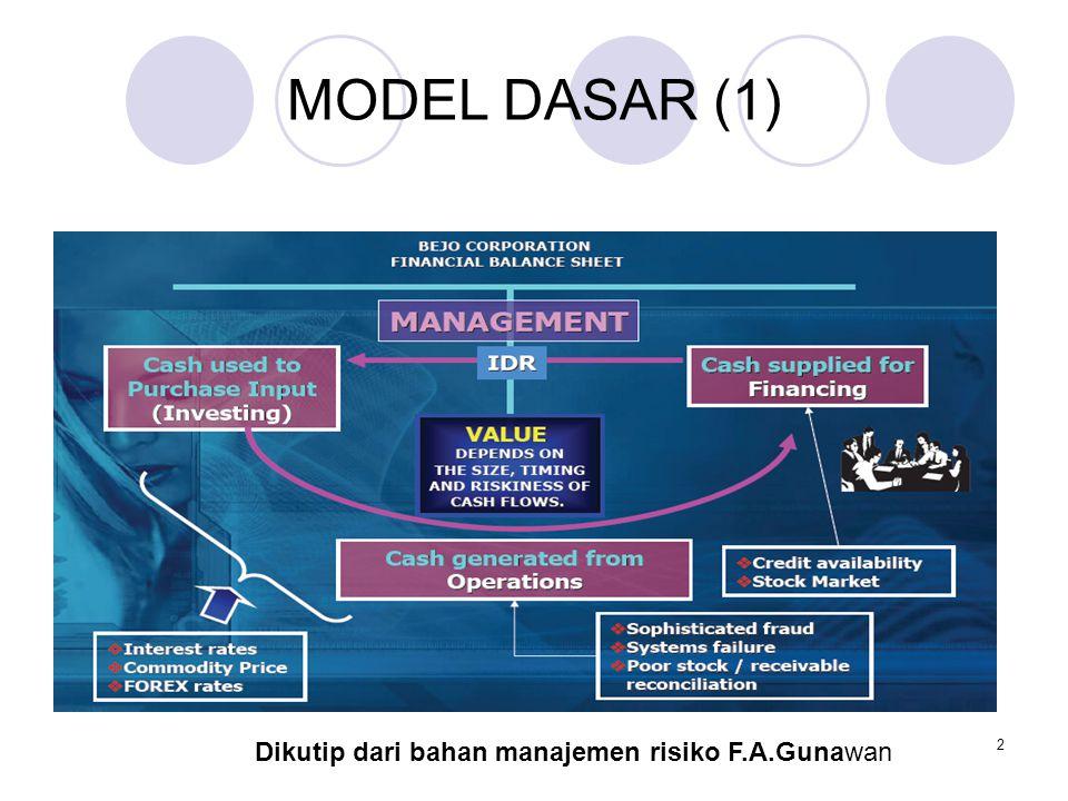 Dikutip dari bahan manajemen risiko F.A.Gunawan