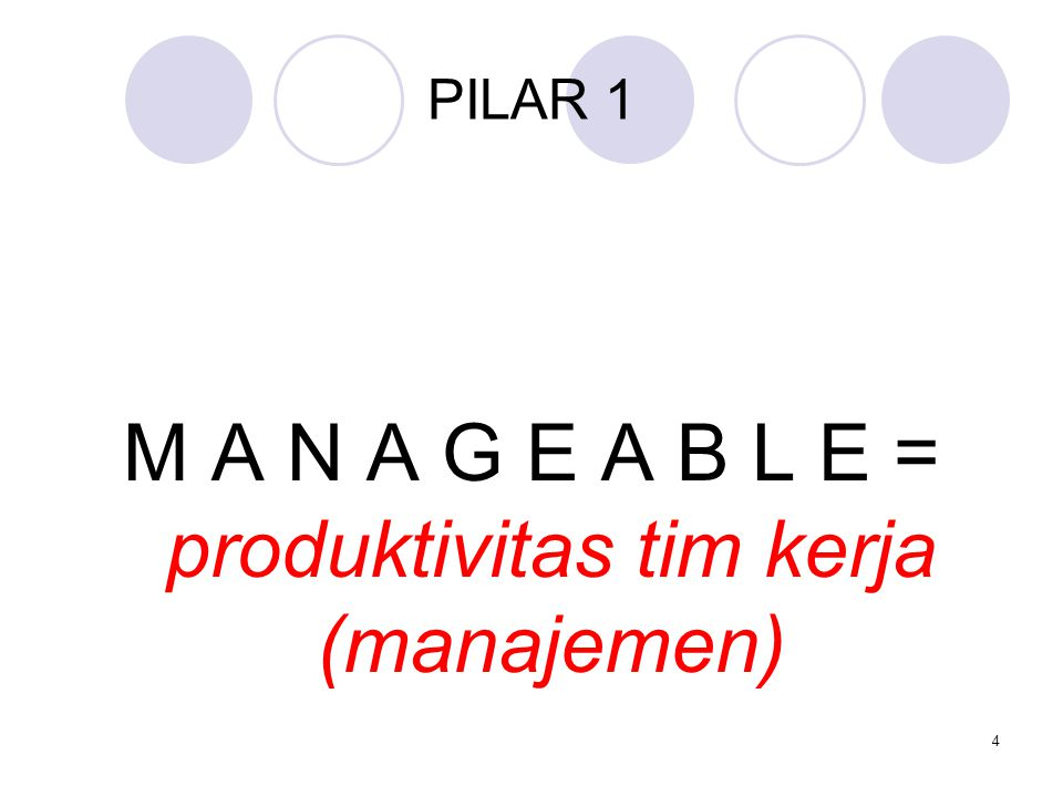 M A N A G E A B L E = produktivitas tim kerja (manajemen)