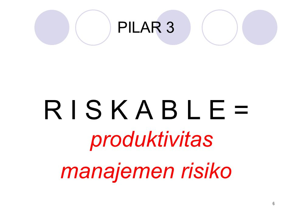 R I S K A B L E = produktivitas