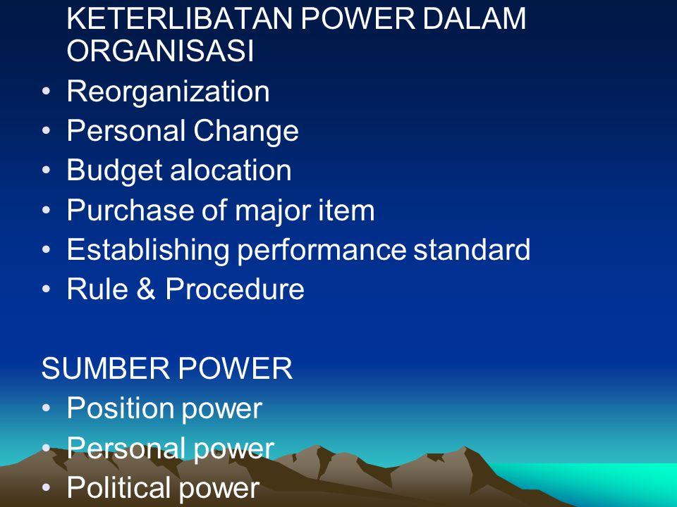 KETERLIBATAN POWER DALAM ORGANISASI