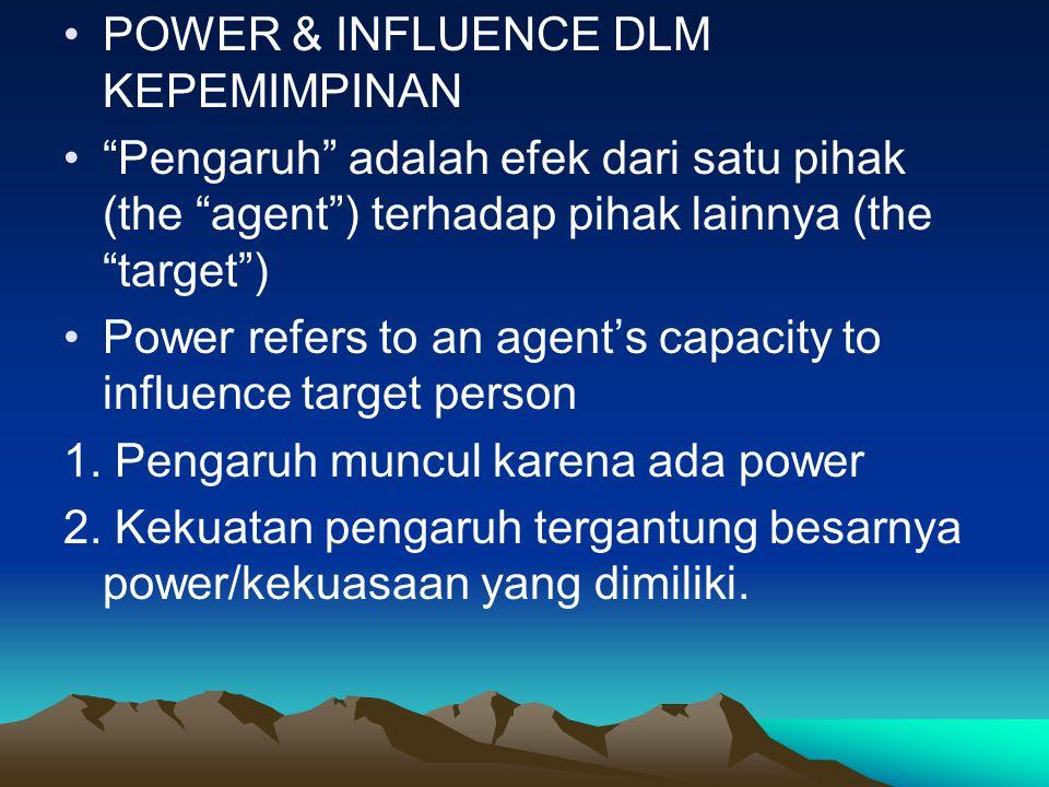 POWER & INFLUENCE DLM KEPEMIMPINAN