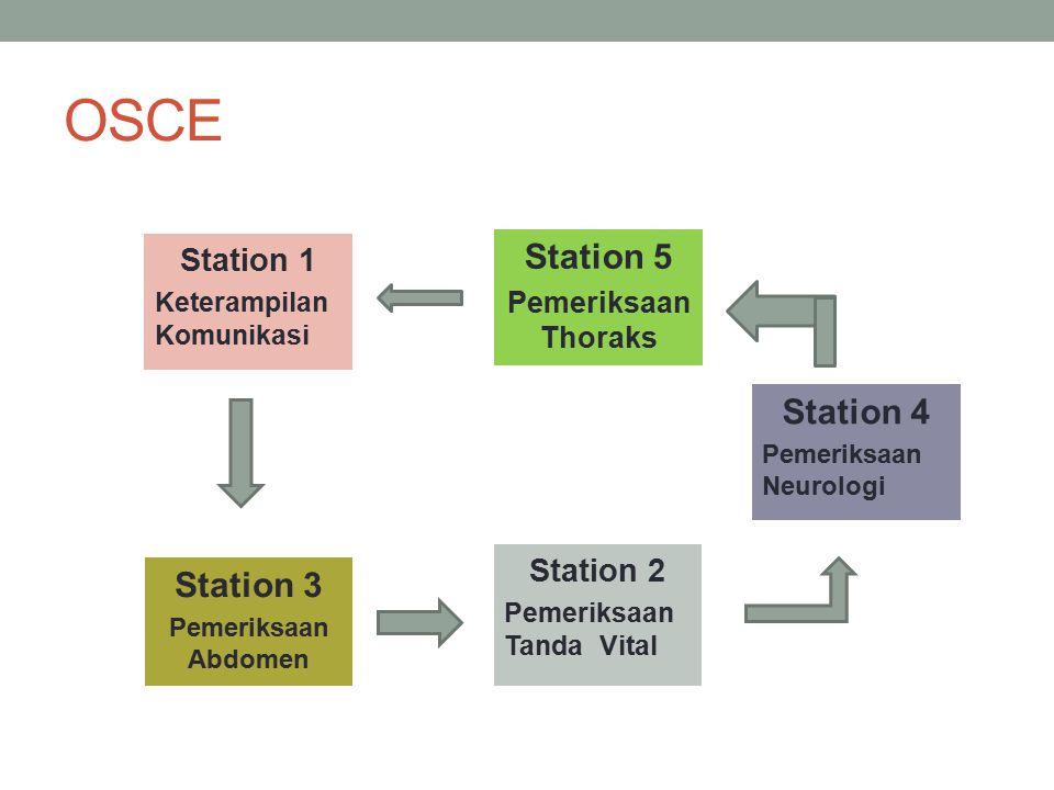 OSCE Station 5 Station 4 Station 3 Station 1 Station 2