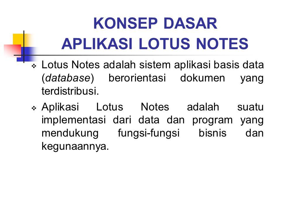 KONSEP DASAR APLIKASI LOTUS NOTES