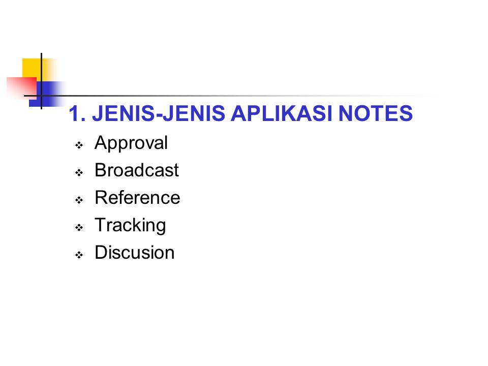 1. JENIS-JENIS APLIKASI NOTES